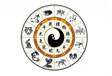 Ramalan Shio 2015 Shio Macan, Kelinci, dan Naga di Tahun Kambing Kayu